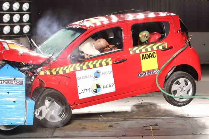 Fiat Mobi Latin NCAP