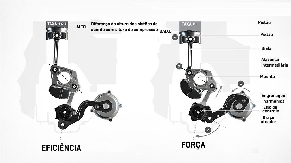 Motor Infiniti VT-Turbo