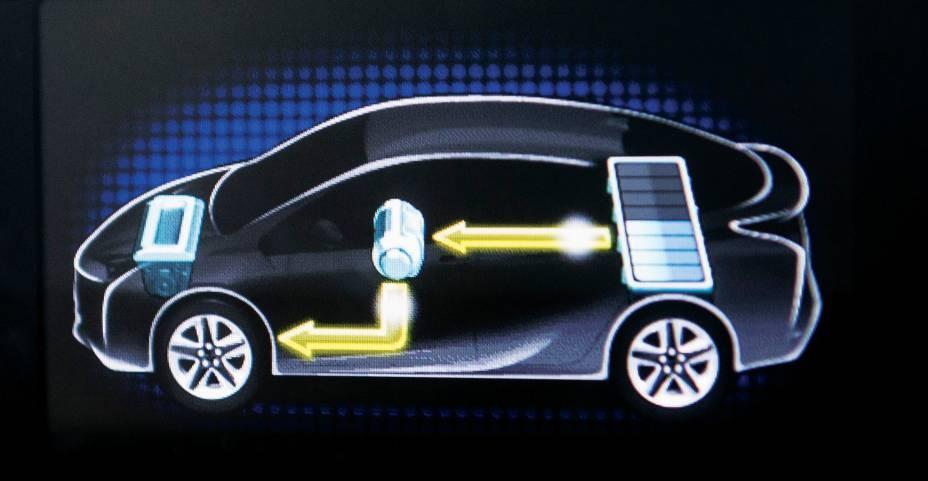 Fluxograma dos motores exibido no painel: ao alto, sob baixa demanda de força, tração apenas elétrica