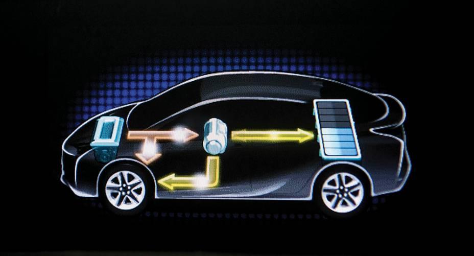 Nesta imagem o motor a combustão carregando a bateria e auxiliando na tração