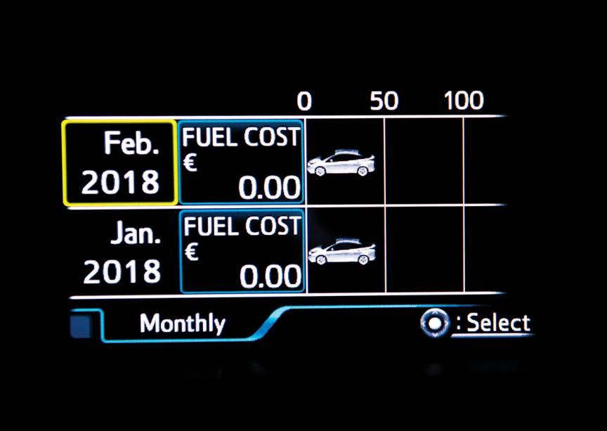 Passa a régua e traz a conta: no fim do mês, os gastos com gasolina são apresentados
