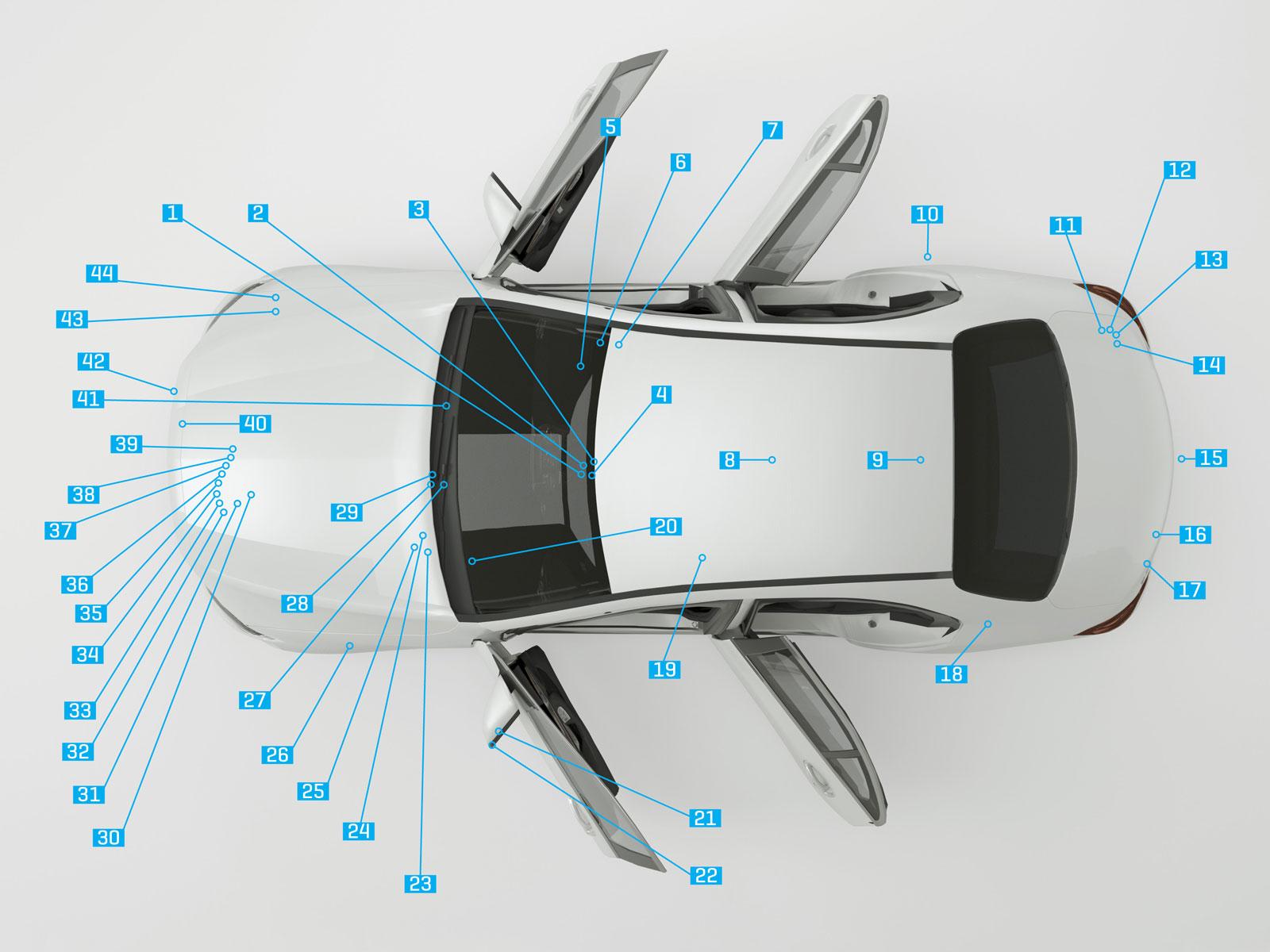 novas tecnologias - sensores