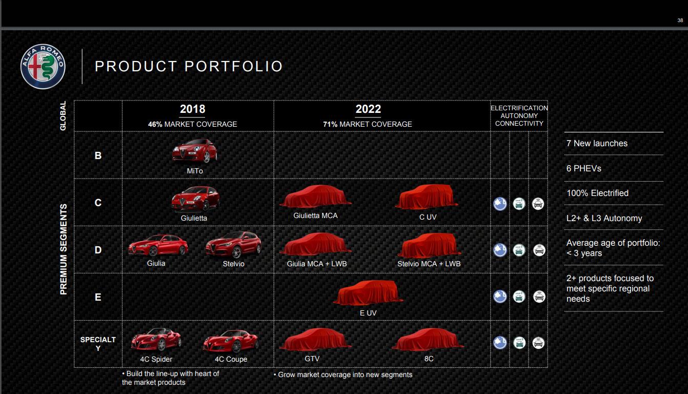 O belíssimo 4C não terá sucessor, mas a Maserati promete um superesportivo com números inacreditáveis...