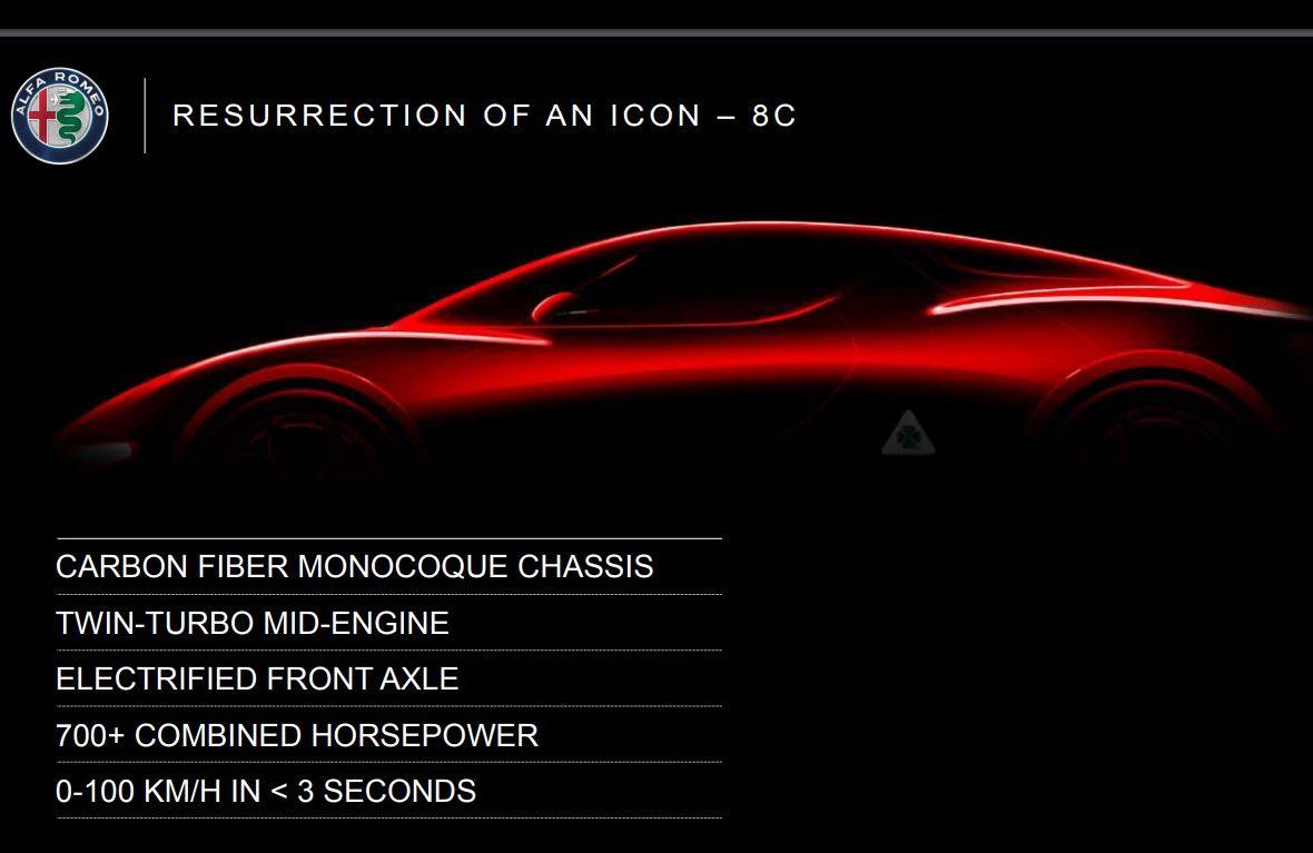 O novo Alfa Romeo 8C terá desempenho para desbancar até modelos da Ferrari