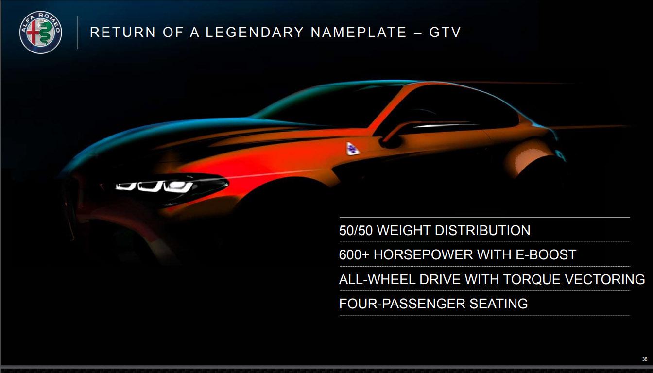 O novo GTV deverá ter distribuição de peso perfeita e mais de 600 cv com motor elétrico e tração integral