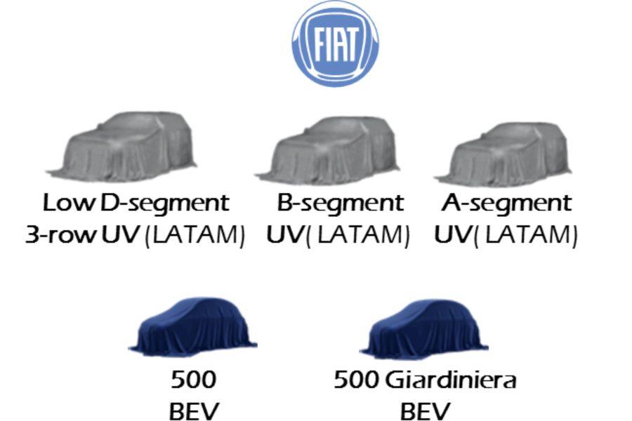 A Fiat confirmou um SUV de sete lugares, um utilitário compacto e a nova geração da Strada