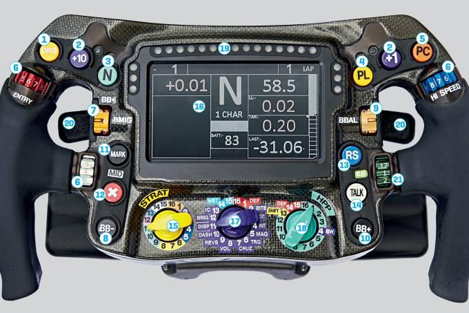 Volante da Mercedes na temporada 2019 da F1