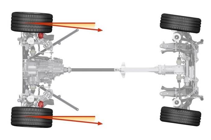 Esterçamento Roda Traseira Porsche 911 Divulgação