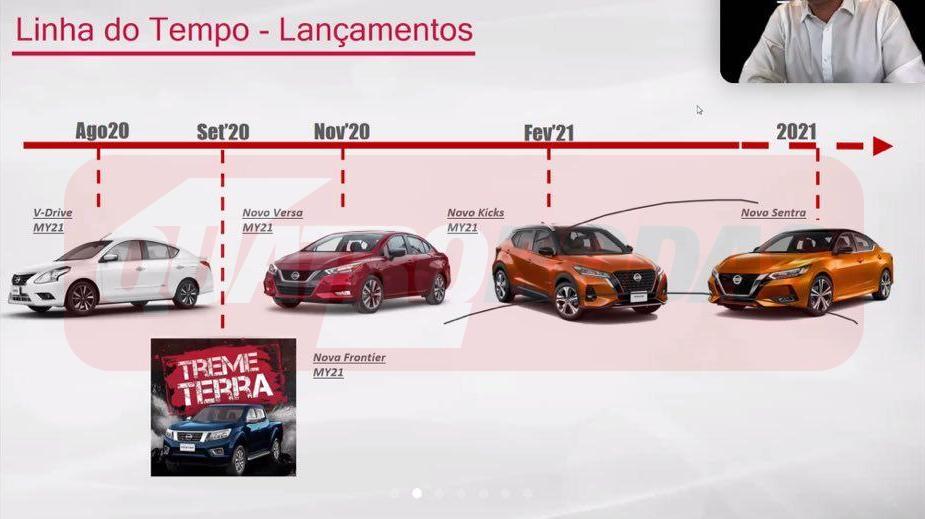 Nova dianteira do SUV compacto é inspirada no Sentra