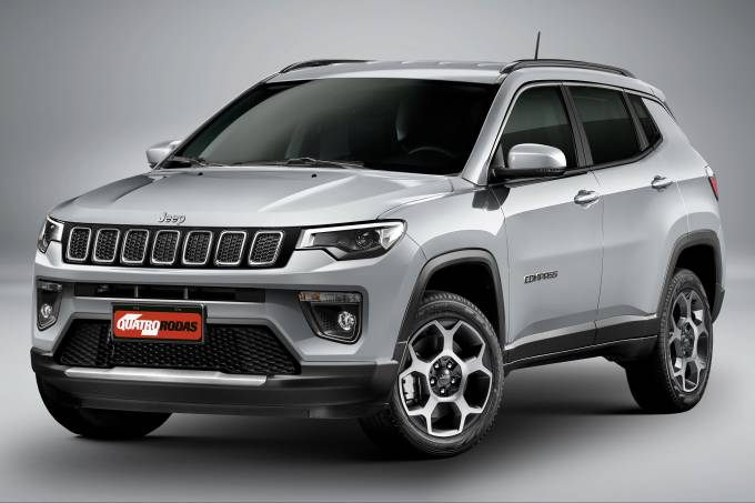 Projeção Jeep Compass Hybrid