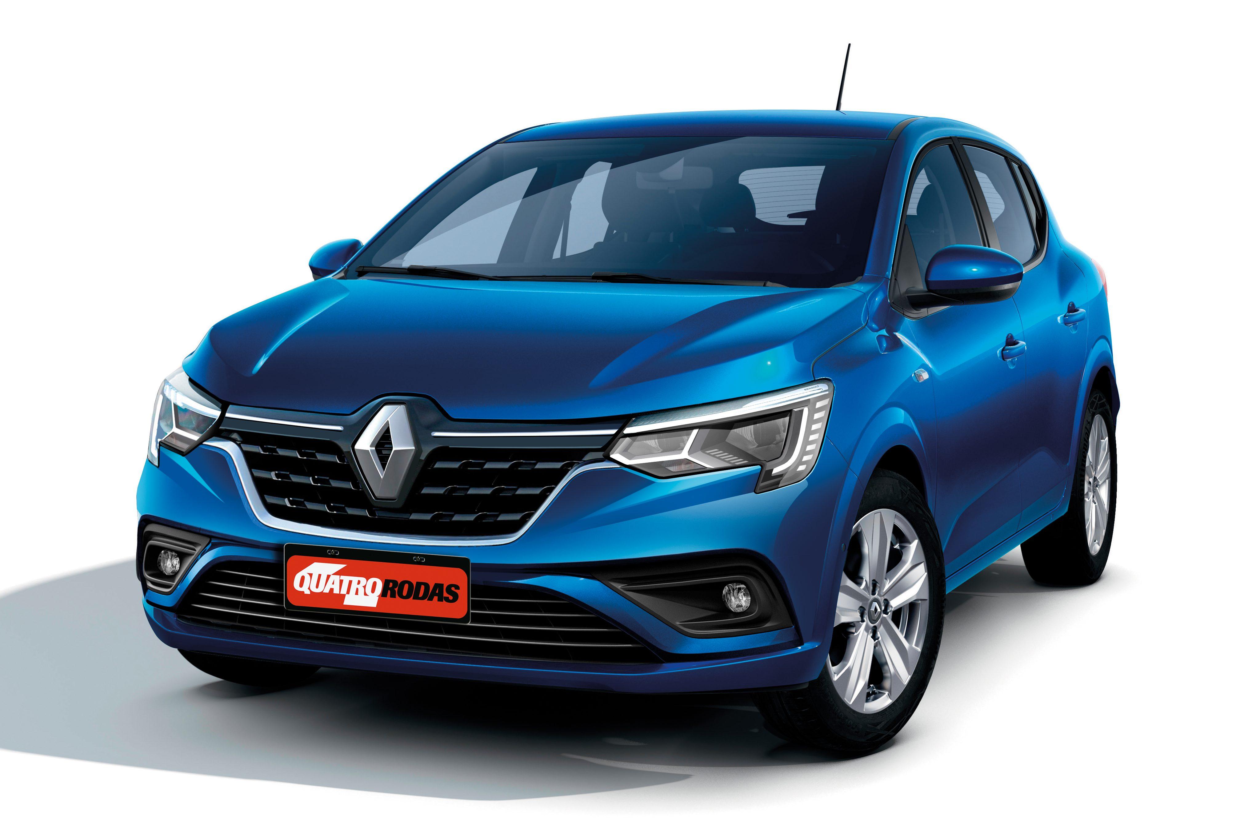 Projeção Renault Sandero