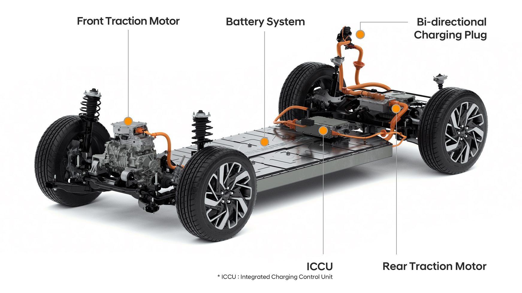 Visão geral do chassi com destaque aos dois motores próximos ao solo. Intenção é melhorar a dirigibilidade e aproveitar espaço