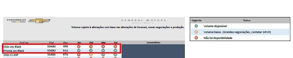 Planejamento de disponibilidade de pedidos para concessionárias GM não prevê Joy hatch até abril