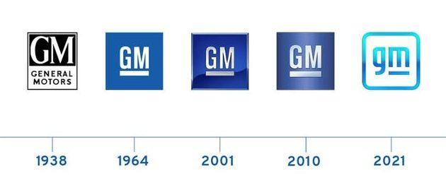O histórico dos logotipos da General Motors