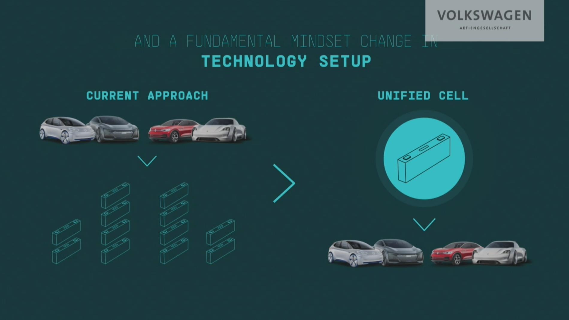 Novas baterias Volkswagen (1)