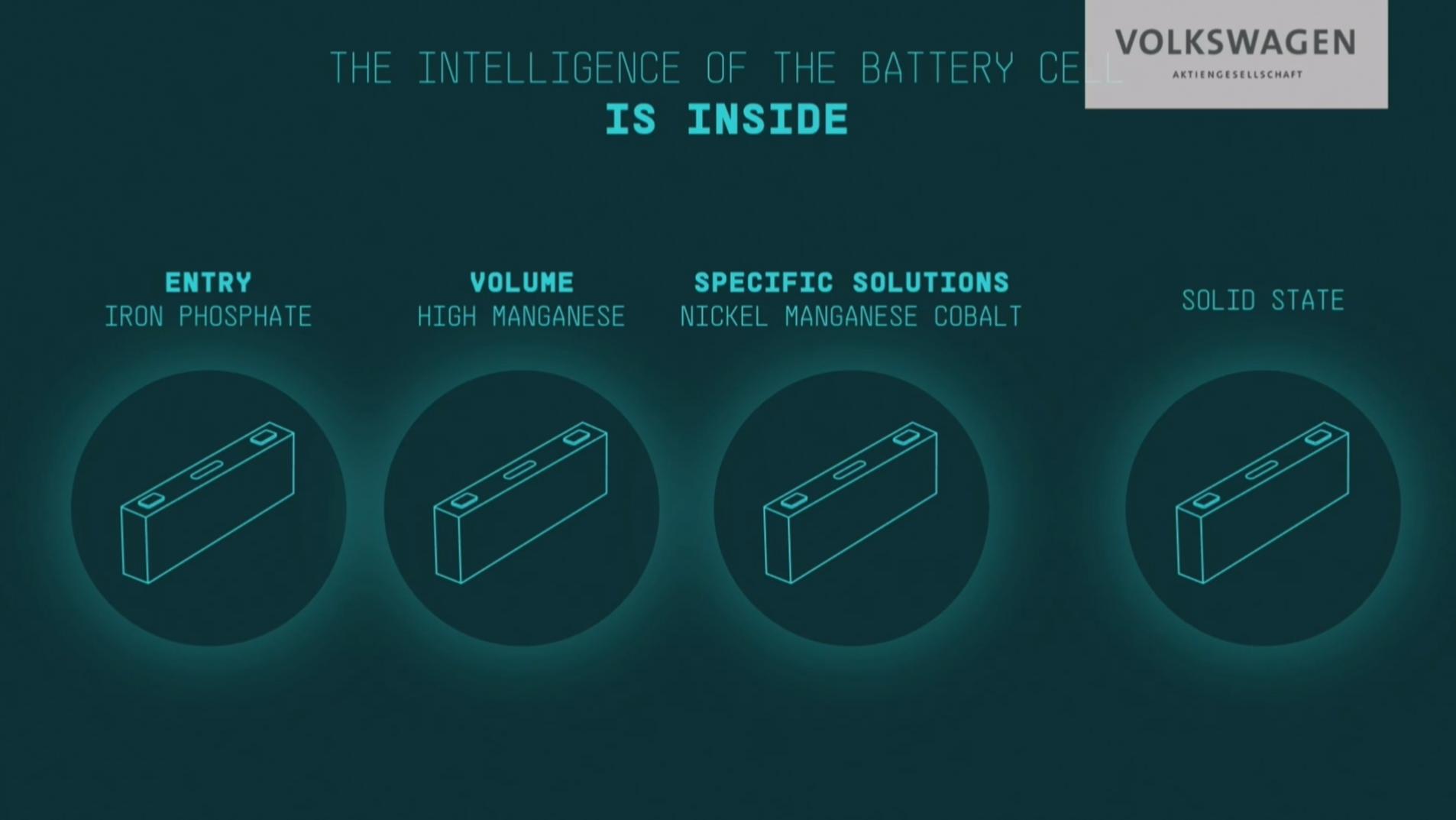 Novas baterias Volkswagen