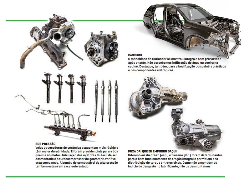 Peças do motor e carroceria mitsubishi Outlander