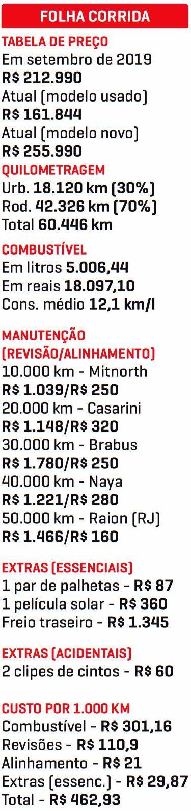 folha-corrida-mitsubishi-outlander.jpg