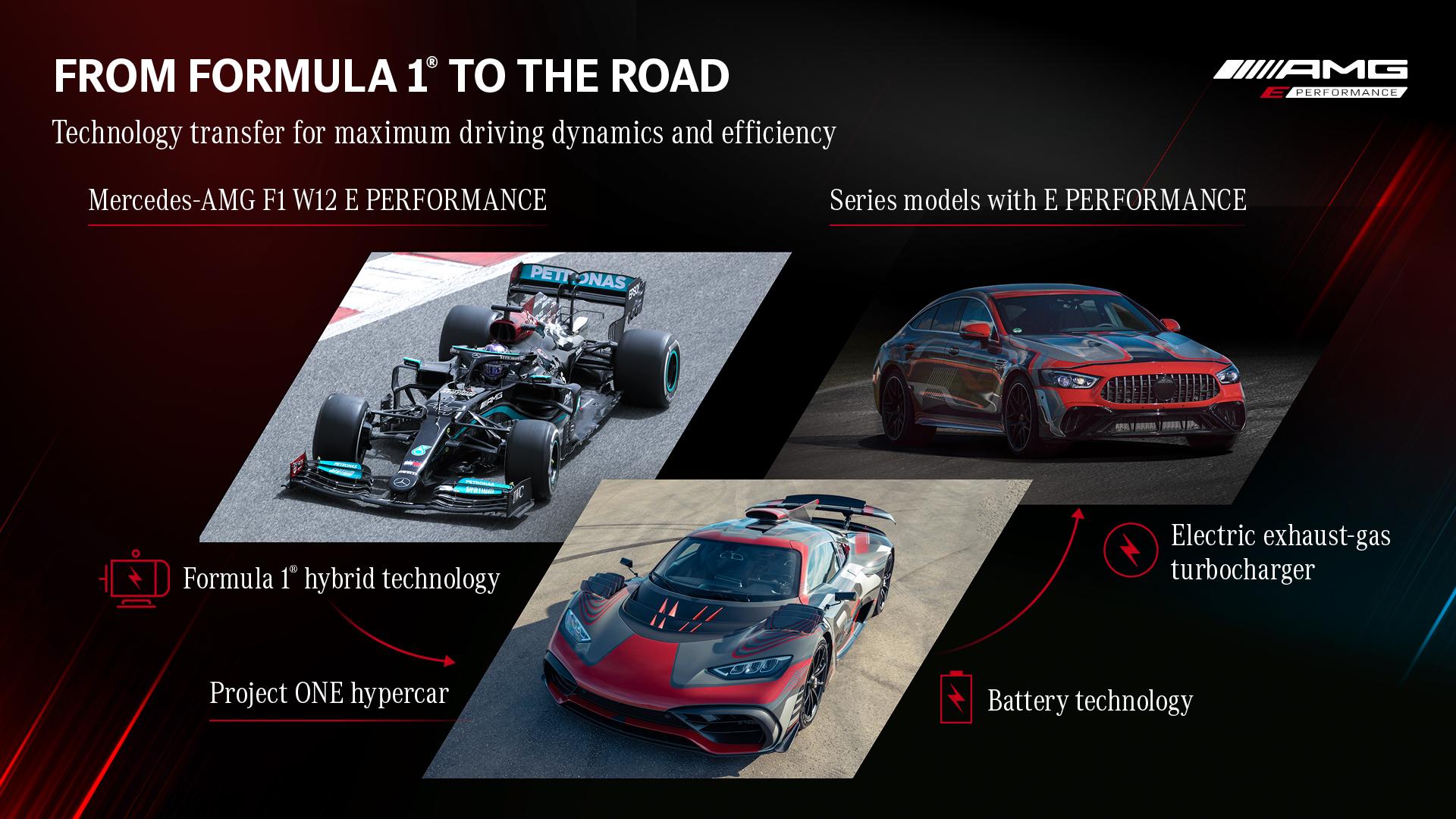 TecDAY AMG Future of Driving Performance Eigenständige E PERFORMANCE Antriebsstrategie für Performance-Hybride // TecDAY AMG Future of Driving PerformanceIndependent E PERFORMANCE drivetrain strategy for performance hybrids