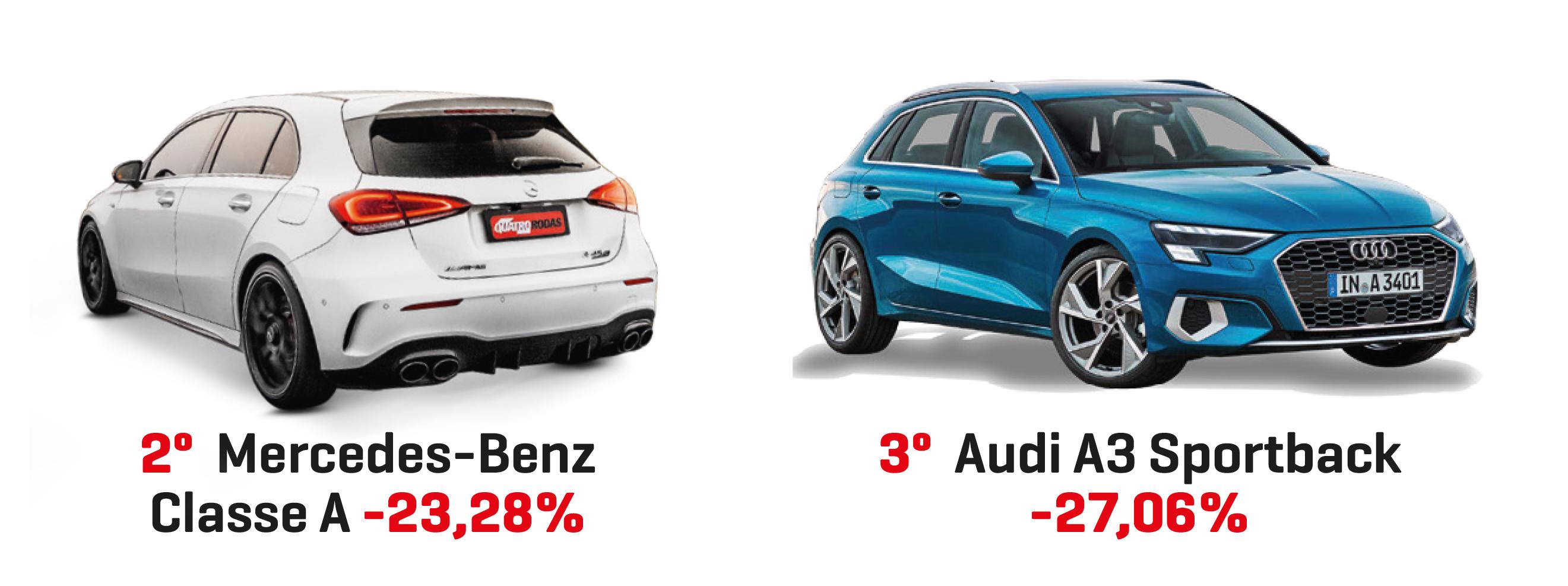 2º e-3º Hatch-Premium