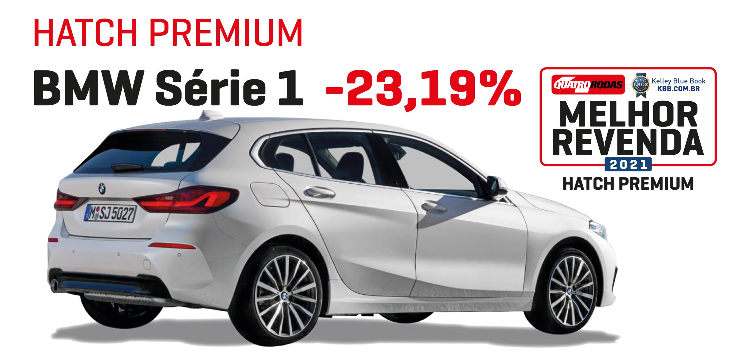 Hatch Premium