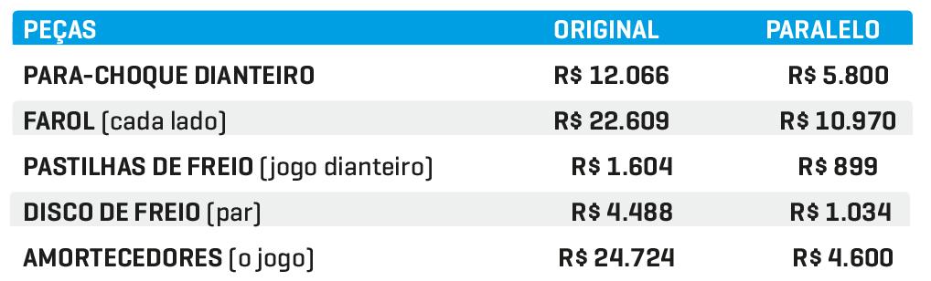 Tabela Peças Mercedes