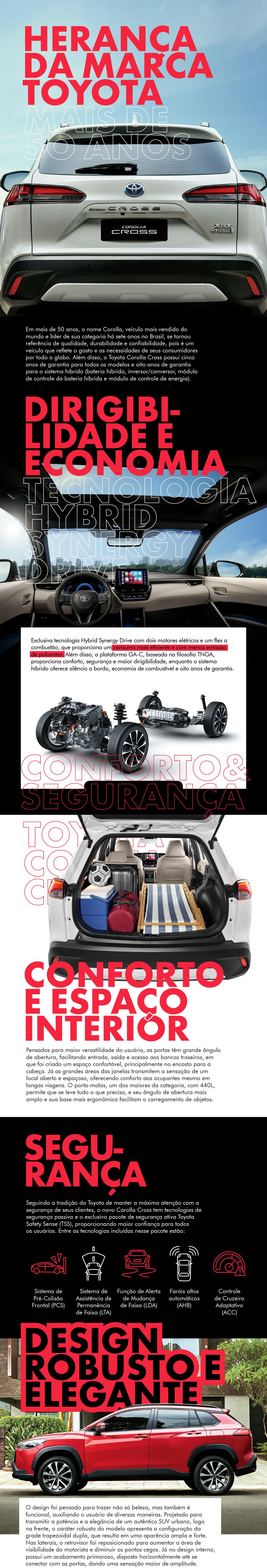infográfico Toyota