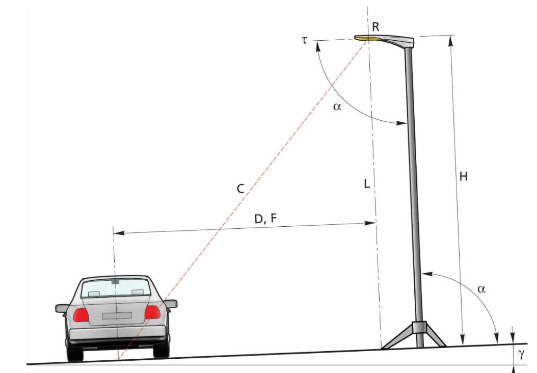 Dependendo do teste, até dimensões de postes são especificadas