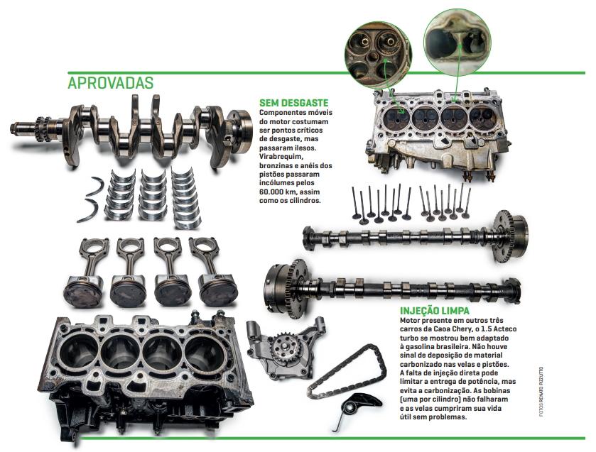 Aprovadas motor tiggo 5x