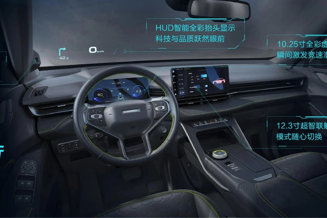 painel Haval H6S