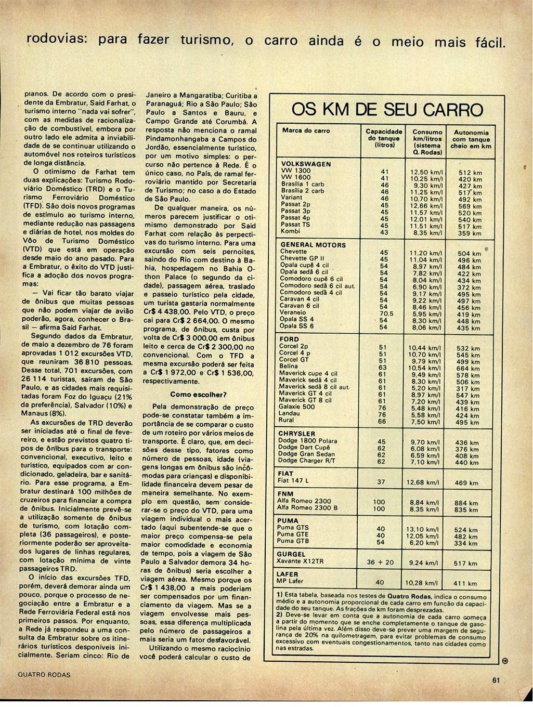 Quatro Rodas 1977 ed-0199_pag-061