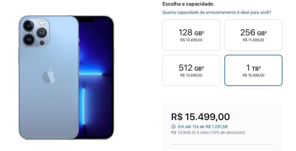 Iphone pro max preços